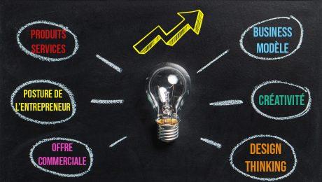 établie son business model et ses produits avec le design thinking